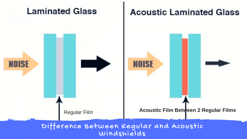Regular VS. Acoustic Windshield